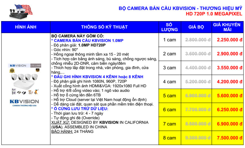 BBG-camera-ban-cau-kbvision-usa-1-mp