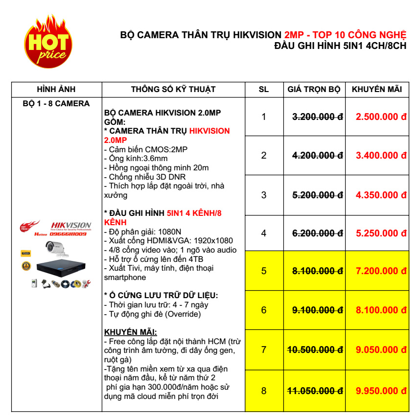 BBG-camera-than-tru-hikvision-2mp-dvr-5in1-1080N-cap-nhat-20122017