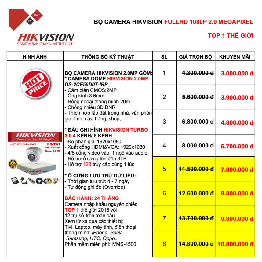 bbg-tron-bo-camera-hikvision-dome-2-0mp-update-20122017