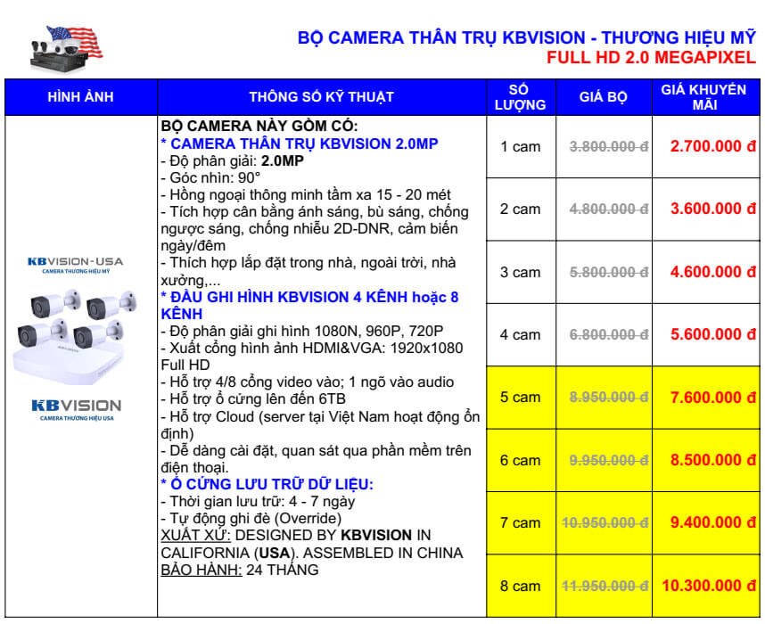 bbg-tron-bo-camera-kbvision-thuong-hieu-my-than-2-mp-cap-nhat-09012018