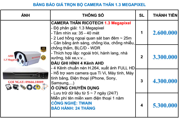 03-tron-bo-camera-than-1-3-megapixel